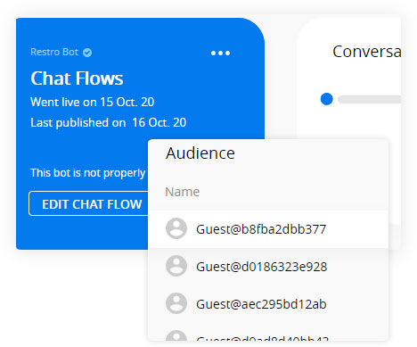 Intuitive live chat metrics